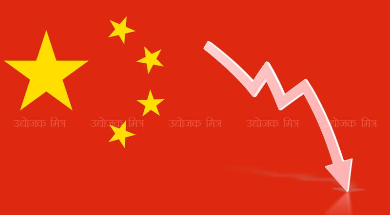 चीनचा विकासदर २८ वर्षांच्या नीचांकी पातळीवर