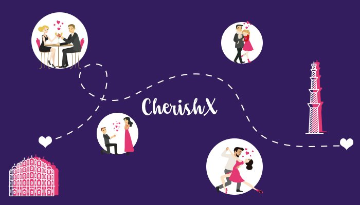 स्टार्टअप कट्टा – तुम्हाला वेगवेगळे आनंददायी अनुभव देणारी CherishX